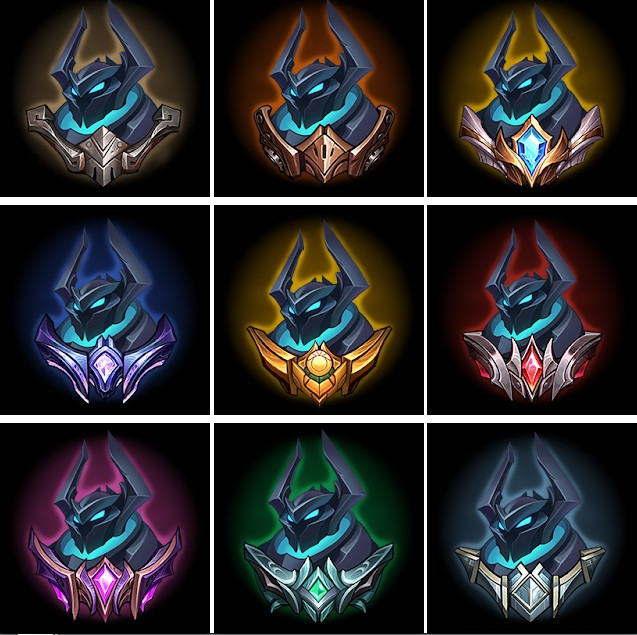 League of Legends: It turns out that Riot has revealed Mordekaiser's appearance in a subtle way as follows