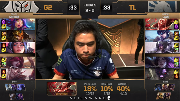 League of Legends: Finish MSI 2019 - G2 Esports is crowned champion after defeating TeamLiquid with a score of 3 – 0 7