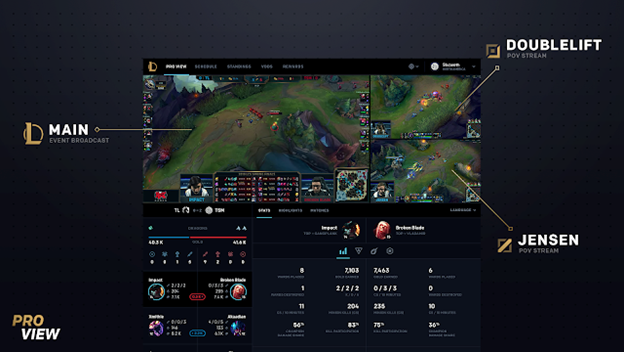 League of Legends: Riot launches a Pro View - Increasing the experience of watching Esports 2