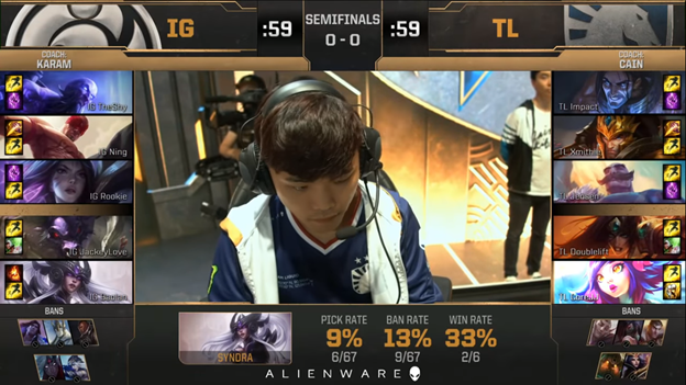League of Legends: MSI 2019 - TL 3 - 1 iG: Great seismic in Taiwan, TL by destructive style has smashed IG 2
