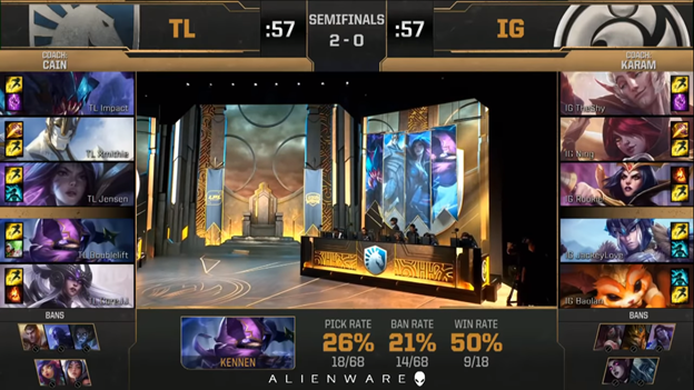 League of Legends: MSI 2019 - TL 3 - 1 iG: Great seismic in Taiwan, TL by destructive style has smashed IG 10