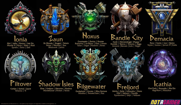 League of Legends: The first images of the MMORPG Legends of Runeterra are officially revealed 5