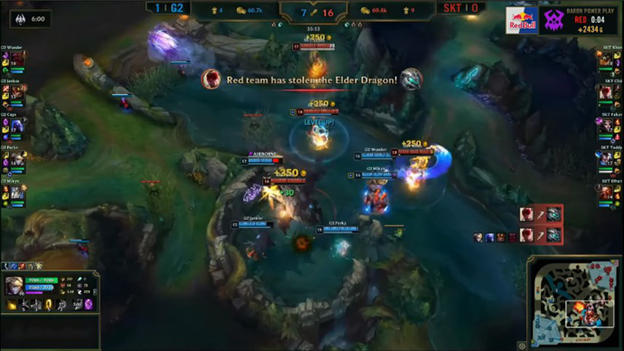 League of Legends: Playing too STUPID, SKT lost to G2 in the Worlds Championship Semifinals 2019 3