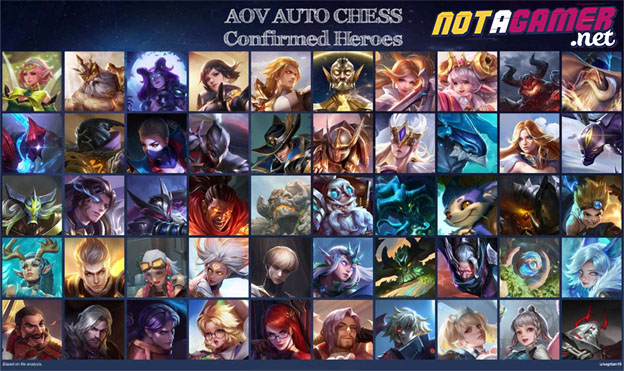 Arena of Valor Auto Chess: Revealed 50 heroes that appear in the AoV Auto Chess version 2
