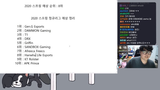 League of Legends: Korean LoL legends predict the LCK Spring 2020 - T1 will not be able to win the championship 4