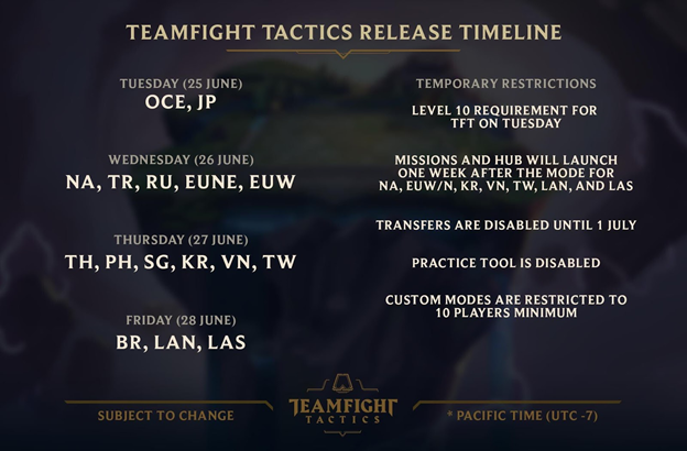 Teamfight Tactics: Riot Games announces the release time for Season 3 of Teamfight Tactics 3