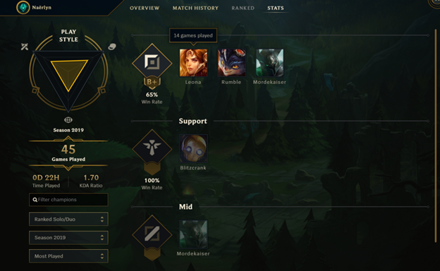 League of Legends: Currently, the League of Legends client has nearly 60 different bugs 9