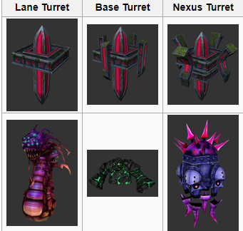 More than 10 years ago, Nashor used to be what turrets looked like in the alpha 4