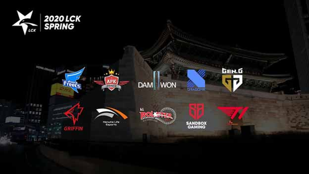 The LCK 2020 Spring Split finals will return to play offline but without an audience 1