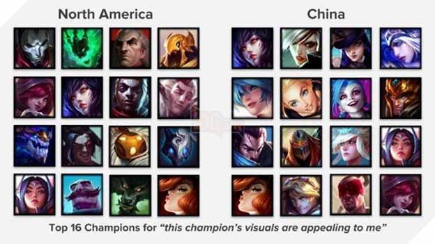 Attractive champions