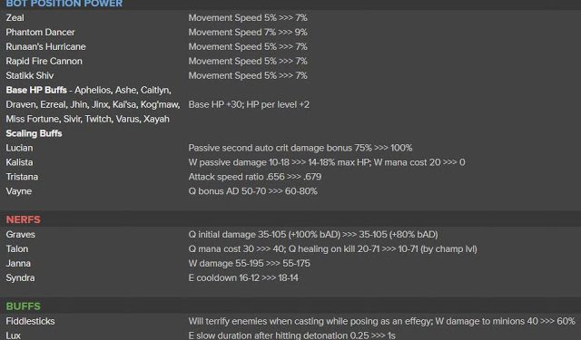 Patch Note 10.11 PBE : TENTATIVE BALANCE CHANGES & CONTINUED VOLIBEAR TESTING 1