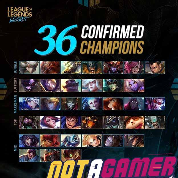 Wild Rift will be tested with 36 champions