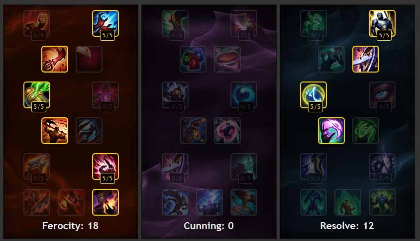 Should Riot Games bring the old Runes and Summoner Mastery back?