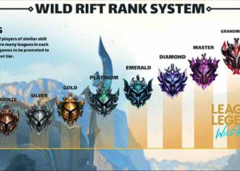 Wild Rift has a new rank, which scares other MOBA game players 8