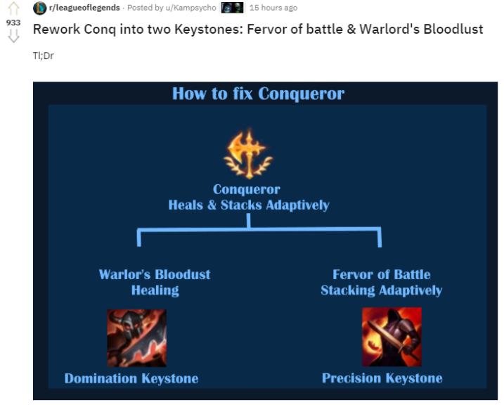 The simplest way to balance Conqueror that Riot can never think of! 2