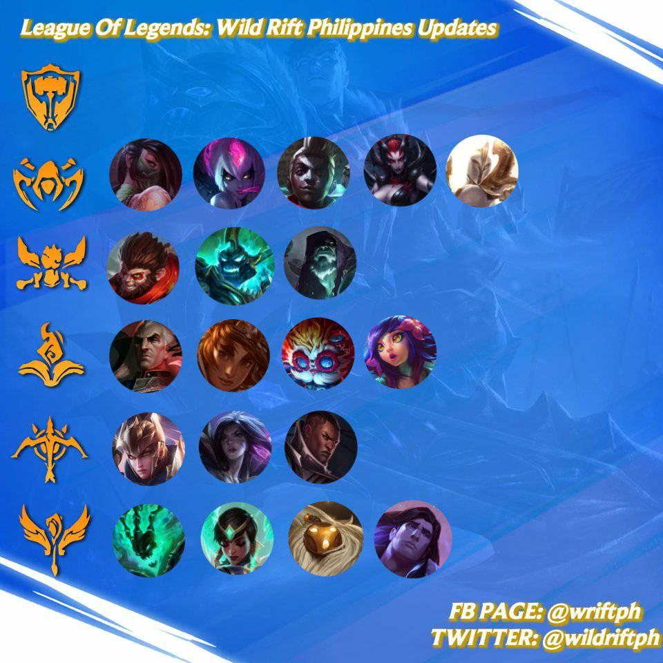 55 New Leaked Wild Rift Champions Confirmed to Release 4