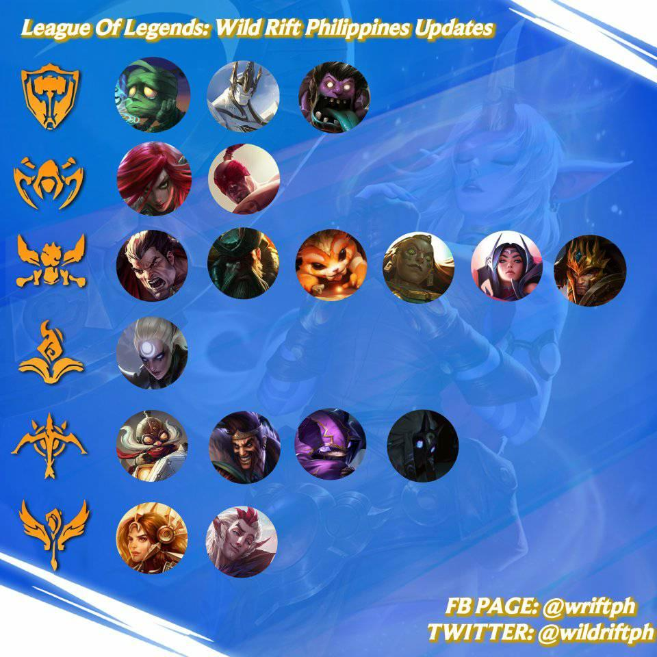 55 New Leaked Wild Rift Champions Confirmed to Release 2