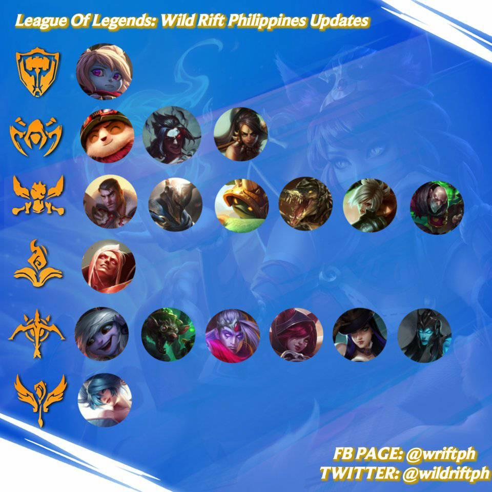 55 New Leaked Wild Rift Champions Confirmed to Release 3