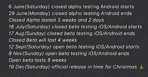 Wild Rift will be Closed Beta