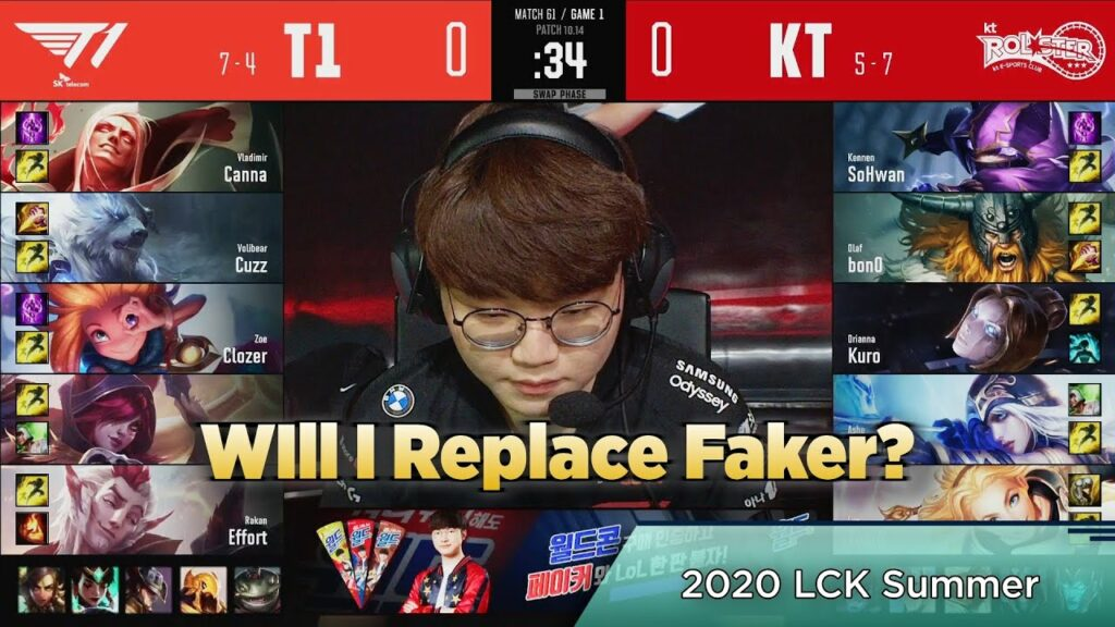 Faker is premilinary but T1 still made dominating games 2