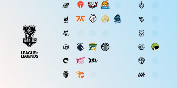 All Qualified Teams for the 2020 League of Legends World Championship 1
