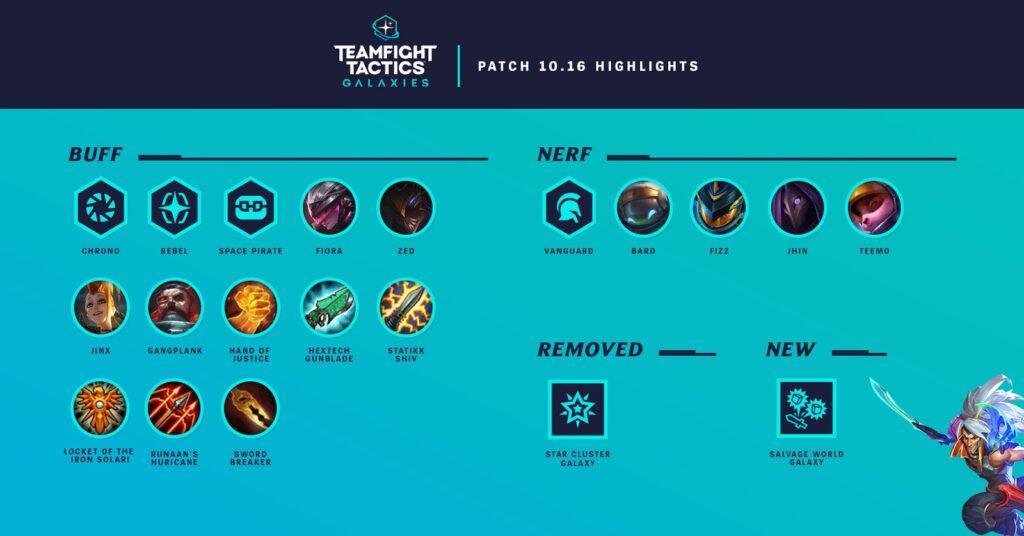 Teamfight Tactics Patch 10.16: Jinx & Gangplank buff , New Galaxy Salvage World 2