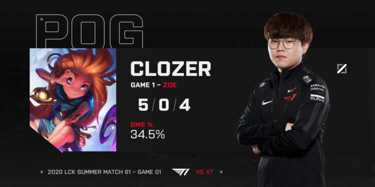 T1 Clozer expresses about Faker's position pressure and a life-changing opportunity 1