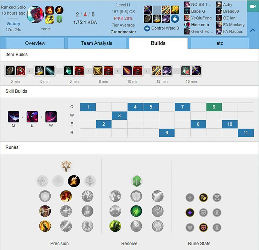 League of Legends: Analysis on the first time Faker playing Yone in the bot lane 2