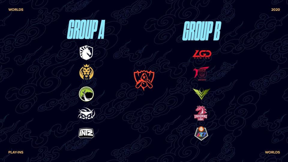 Play-in and Group Stage at 2020 League of Legends World Championship: Format and details 2