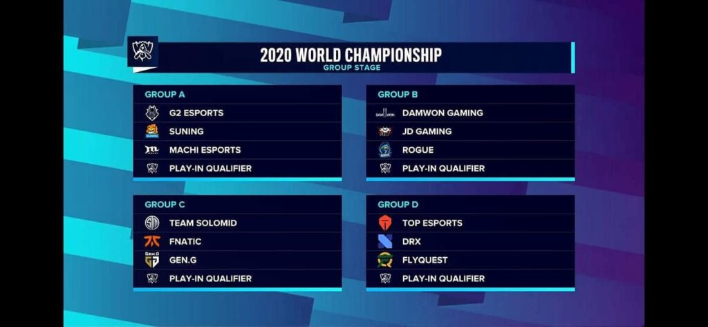 Play-in and Group Stage at 2020 League of Legends World Championship: Format and details 3