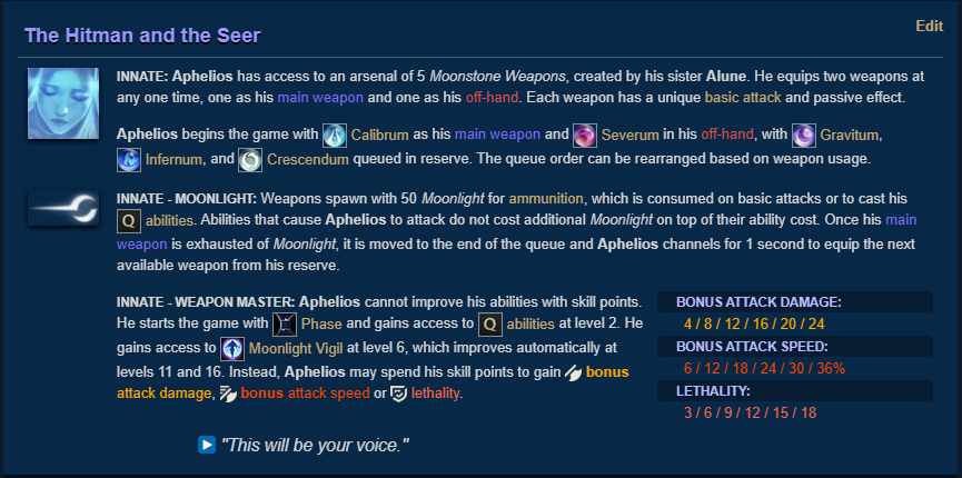 Top 4 Unique Abilities Champions Created Confusion When Released 5