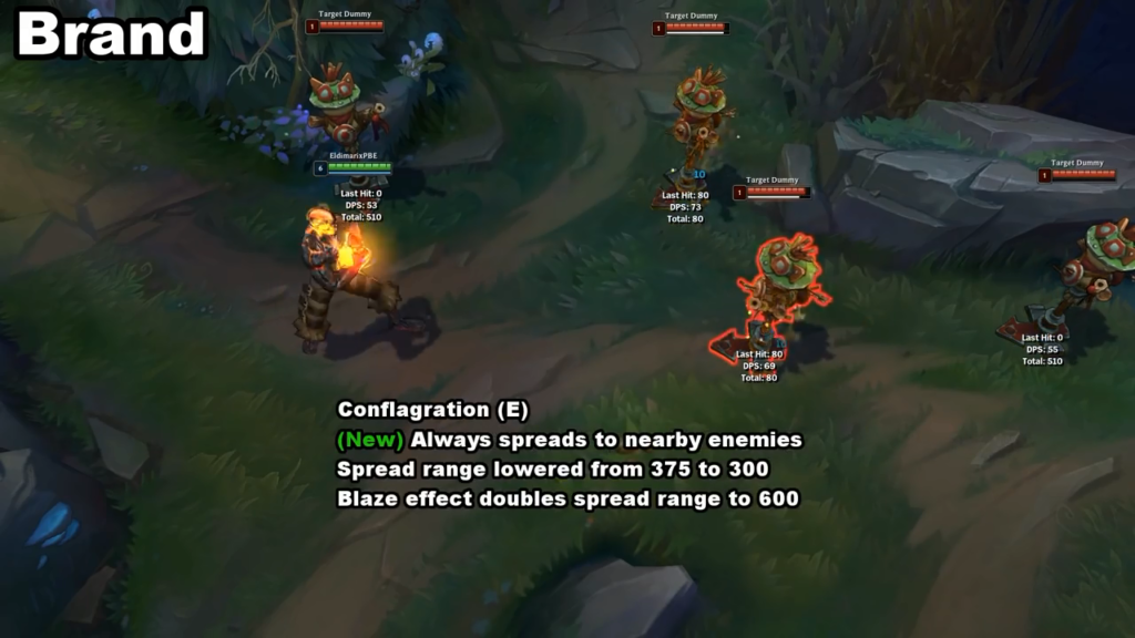 Patch 10.22: Riot kindly reveals some amazing champions mini-rework 1