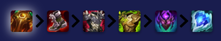 Preseason 2021: Tanky Jungle Champions Rise To Become The Best 6