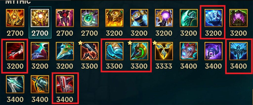 Preseason 2021: New item icons cause headaches to gamers 2