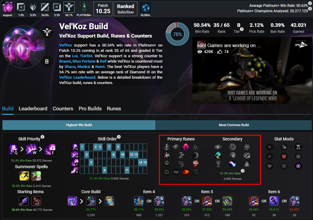 Is it time for Riot to consider reworking or replacing Glacial Augment? 2