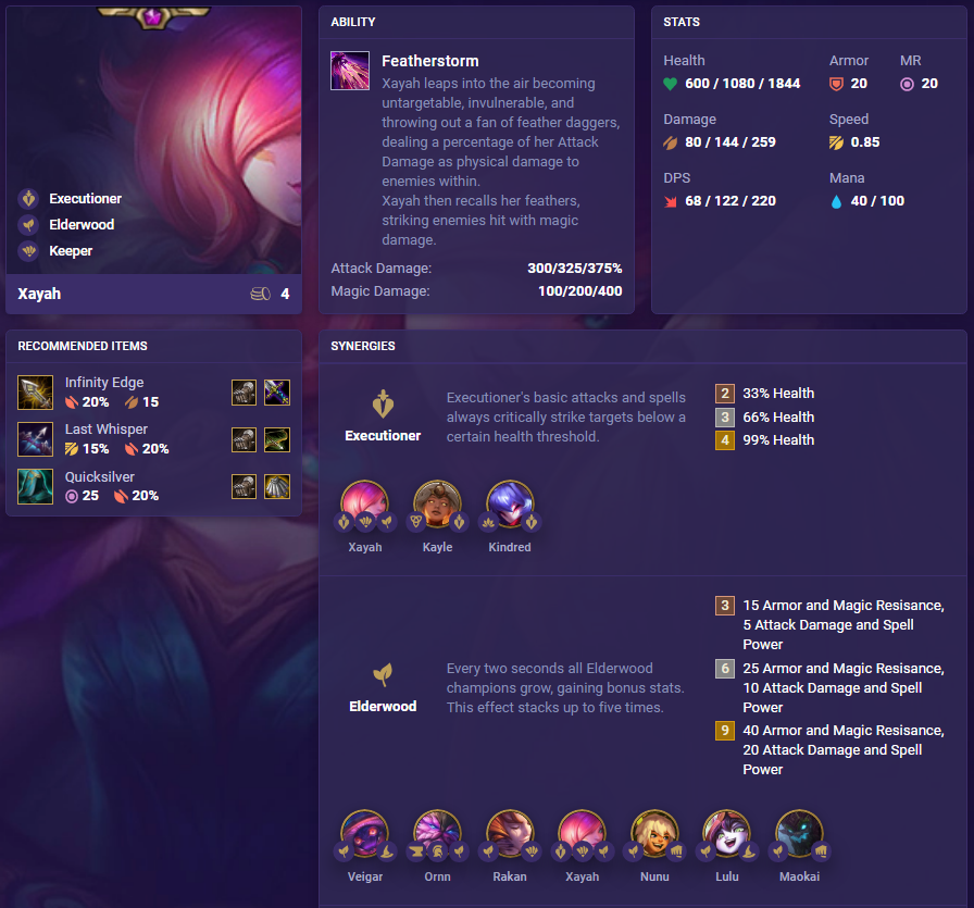 New Champions in TFT Set 4.5: Festival of Beasts 4