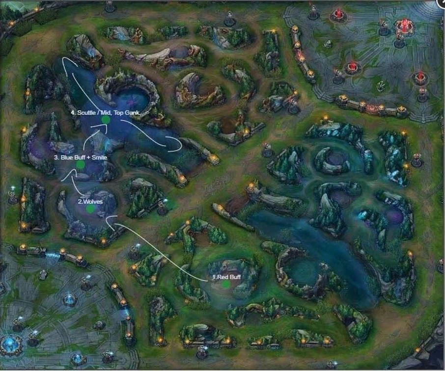 Should Riot Games include the Jungle tutorial into League of Legends? 2
