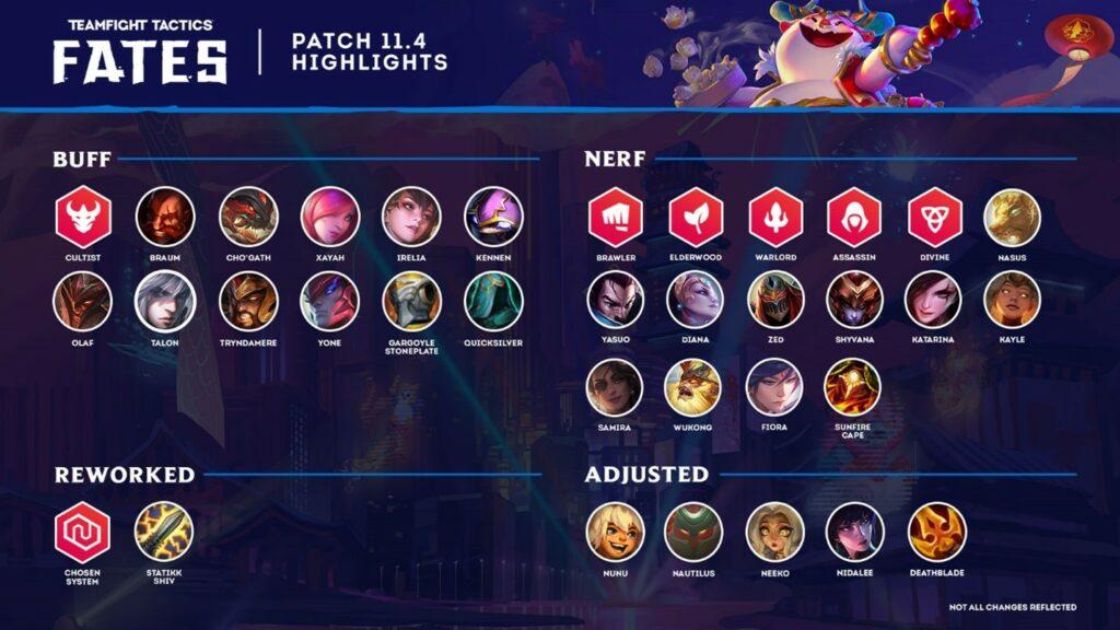 TFT patch 11.4