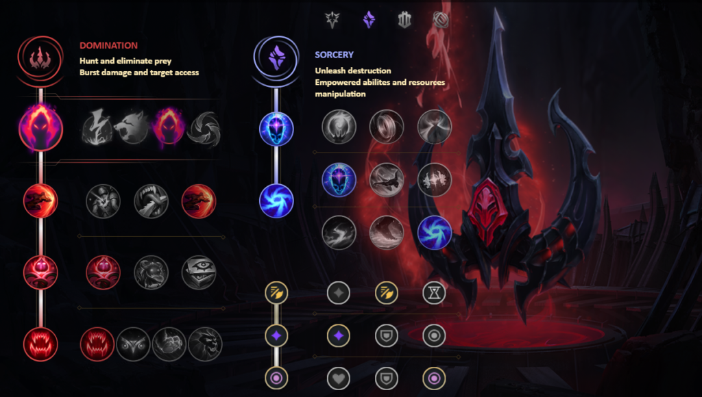 Blue Kayn build from pro-players - patch 11.3 4