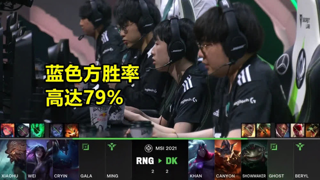 MSI 2021: League Community is furious because Blue Team win rate is 79% compared to 21% of Red Team 1