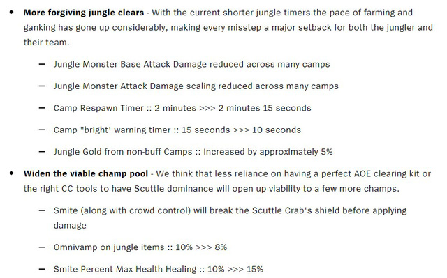 Mordekaiser Jungle is destroying every game in patch 11.10 4