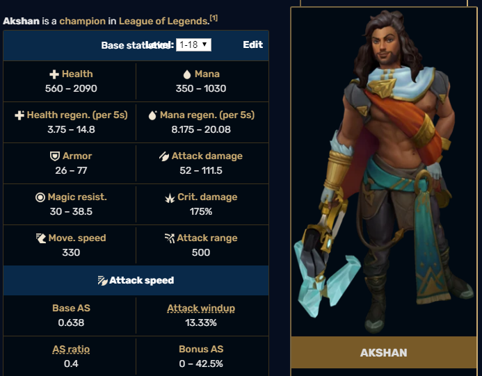 Akshan's hot buff from Riot totally went nowhere 4