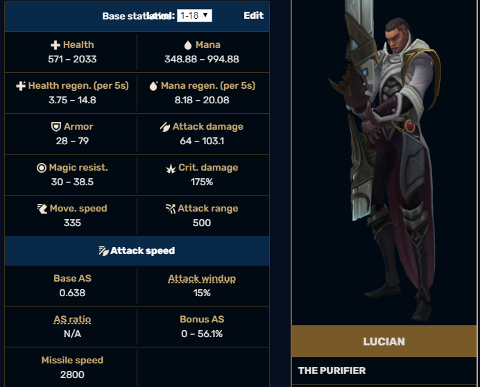Akshan's hot buff from Riot totally went nowhere 5