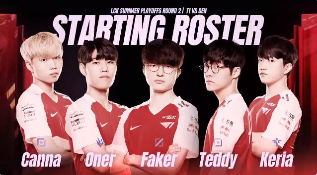 Korean's choices for the top LoL team in the world: T1 stopped at 3rd place 5