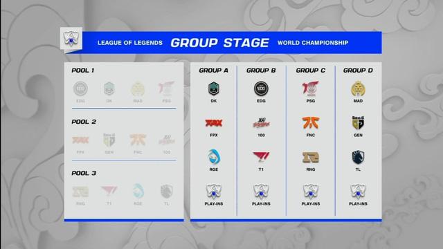 "Team Liquid celebrates after Worlds Group Draw: ""We won worlds!"" 1"