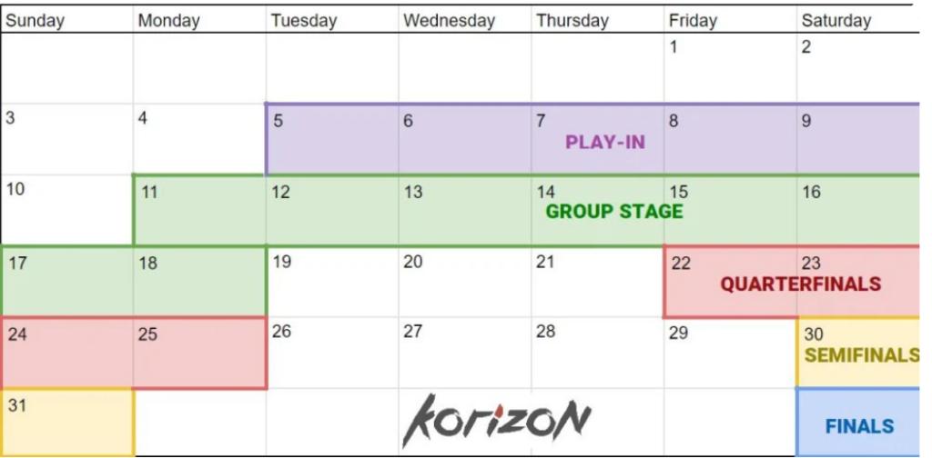 Worlds 2021 schedule
