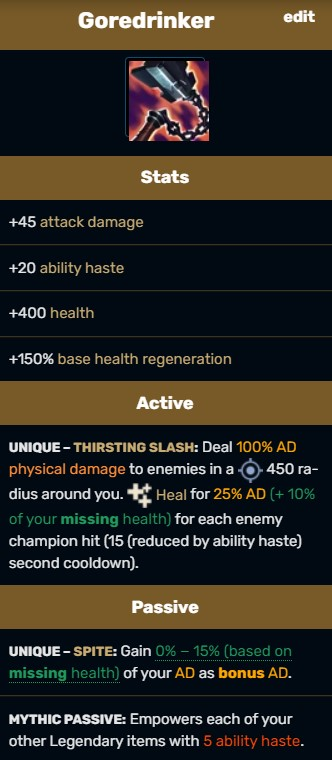 Goredrinker was immediately nerfed on the PBE after only 2 days of Worlds 4
